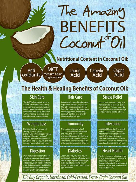 A kókuszolaj elképesztő tulajdonságai