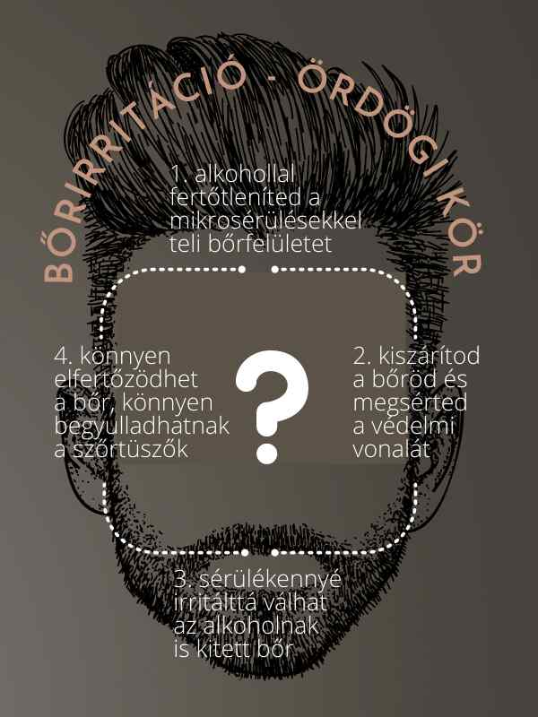 Makulátlan bőr borotválás és szőrtelenítés után. Természetesen lehetséges.